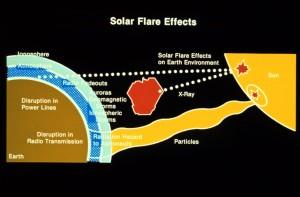 solarflare3